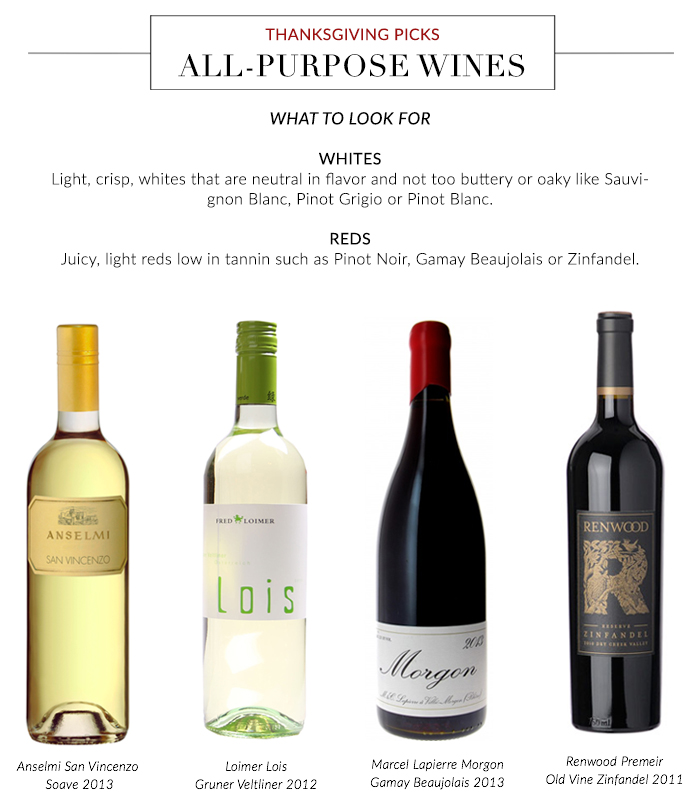 Thanksgiving Wine Pairings - All Purpose Wines